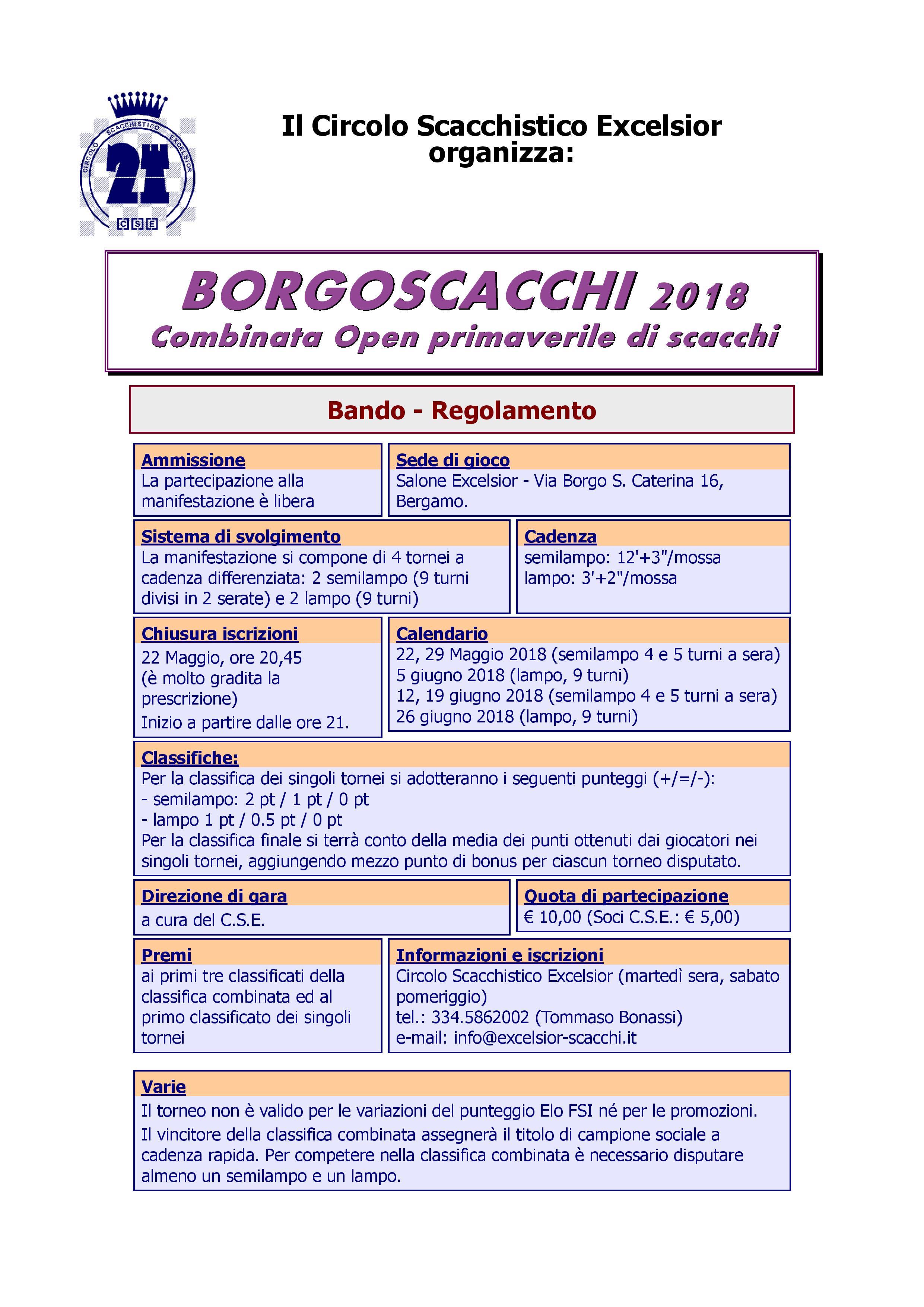 Calendario Tornei Scacchi.Circolo Scacchistico Excelsior Blog Archive Borgoscacchi